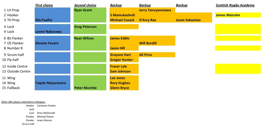 six-nations-depth-chart-page-001