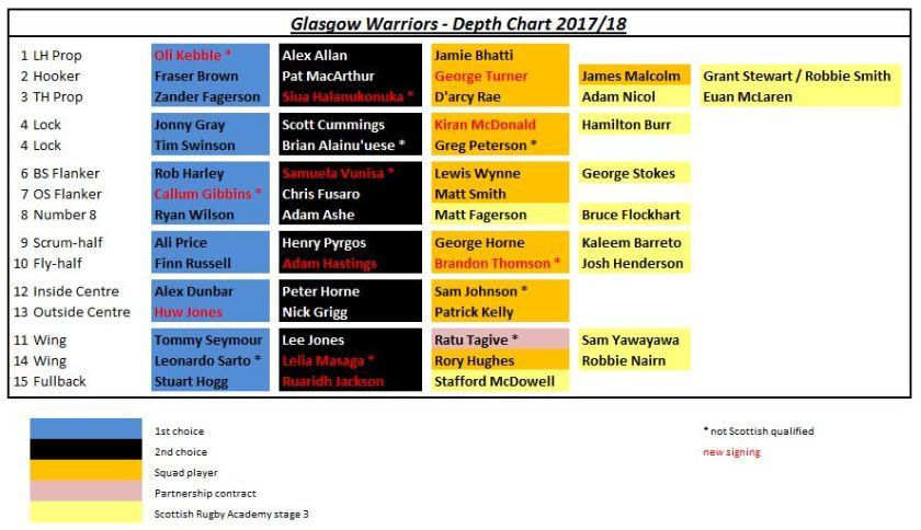 depth-chart-2