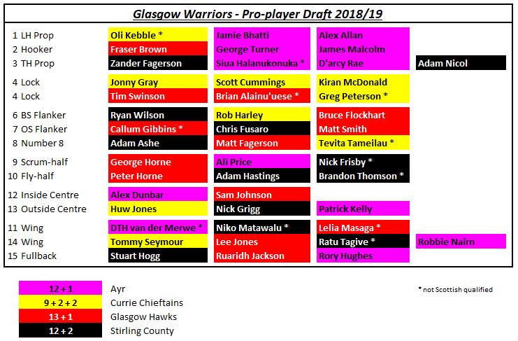 glasgow-draft