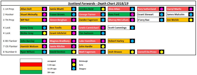 scotland-fwds-dc-2018
