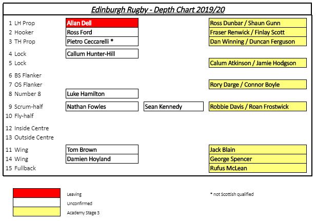 edinburgh-dc-19-20-2-1