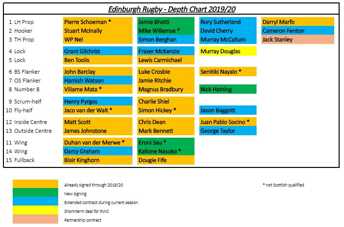 edinburgh-dc-19-20